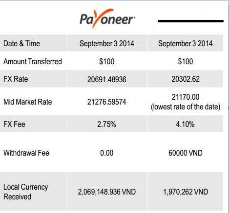 so sanh payoneer vs paypal